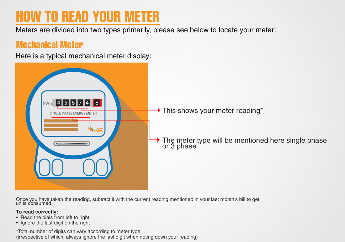 Read Your Meter - K-Electric