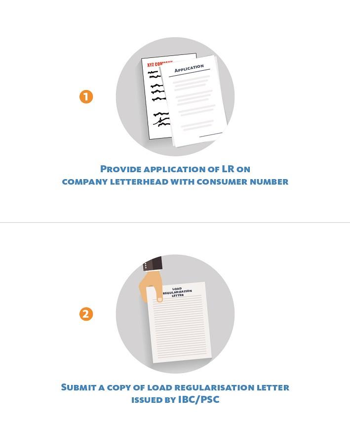 Industrial Load Regularisation Documentation